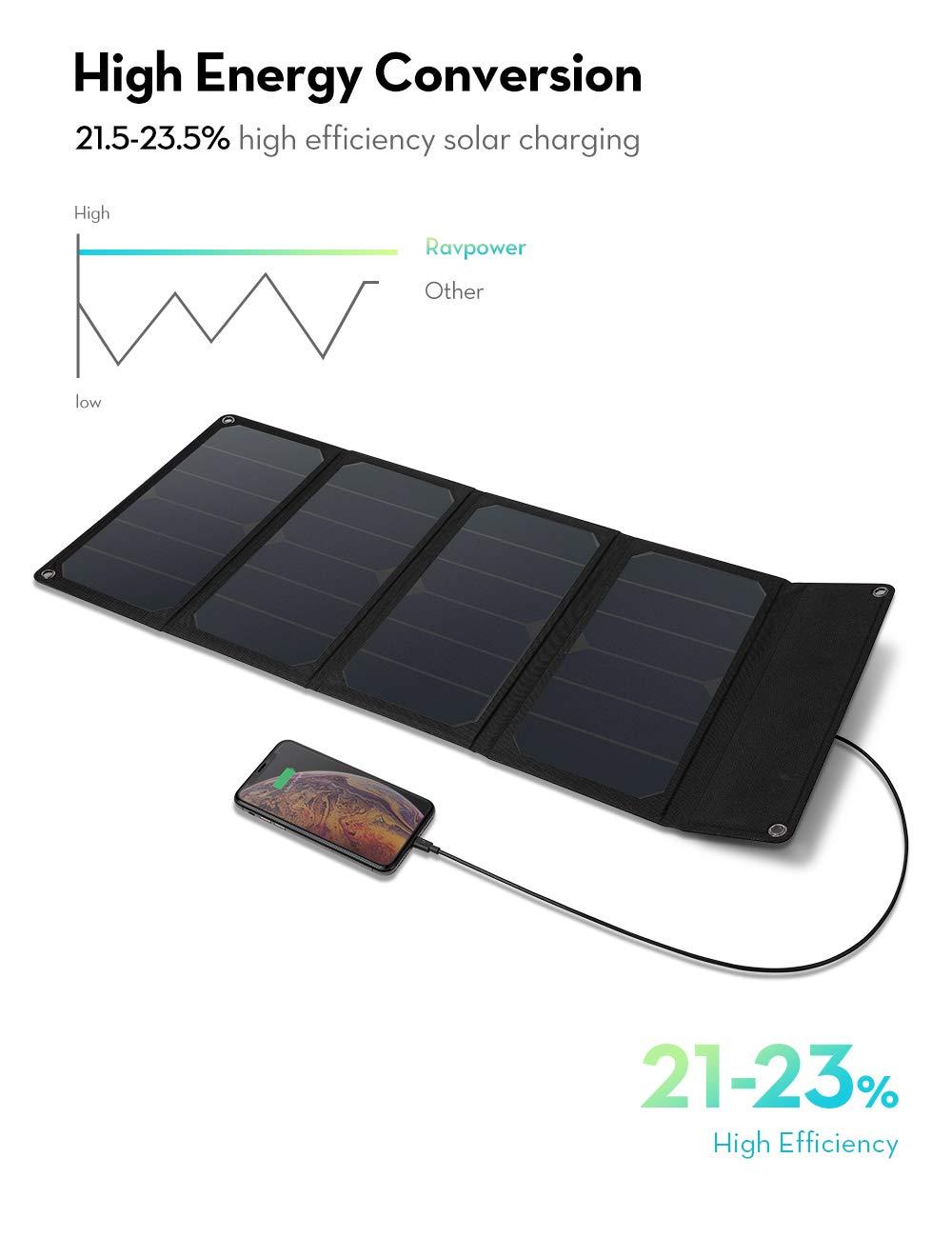 RAVPower Dual USB Solar Charger 28W Solar Panel Waterproof