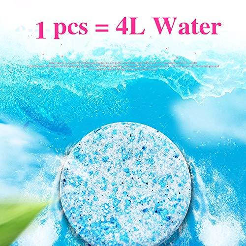 IVYELEC - 1 Limpiador Multifuncional de Spray para Coche, Limpiador de Cristal, Limpiador de líquidos y detergente para el hogar