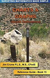Charts & Graphs (Surveying): Reference Guide: Volume 15 (Surveying Mathematics Made Simple)