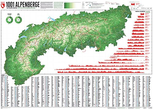 1001 Alpenberge - Edition 2: Und 20 besondere Wanderwege