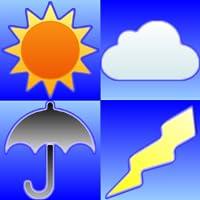 Around Useful Weather