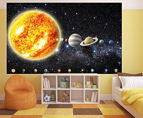 Preisvergleich poster sonnensystem planeten wandbild for Dekoration universum