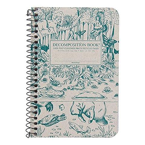 Pocket Wire Book: