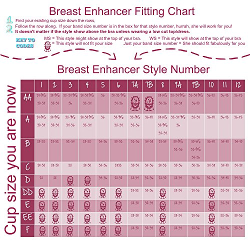 Jo-Thornton-Style-6-THE-BUST-BOOSTER-BOOST-UP-TO-2-cups-sizes-in-an-instant-Silicone-Breast-Enhancers-Chicken-Fillets-Suitable-for-AAAB-and-C-cups-195g-Pair-White-Flesh-Colour