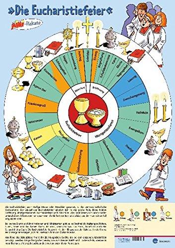 Die Eucharistiefeier - MINI-Plakat