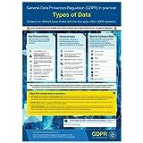 vsafety GDPR in Praxis Poster–Arten von Daten–A2