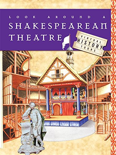 Look around a Shakespearean theatre