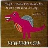 Roarrrr! Dinosaur Party Napkins (20)