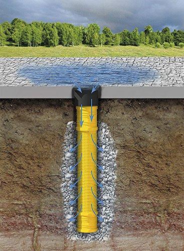 Dränagerohr Regenwasser Sickerschacht Ø 110 DN 100 Regen- Tonne Ablauf Rohr Dränage Garten Drän Abfluß Überlauf Gitter Versickerungsschacht