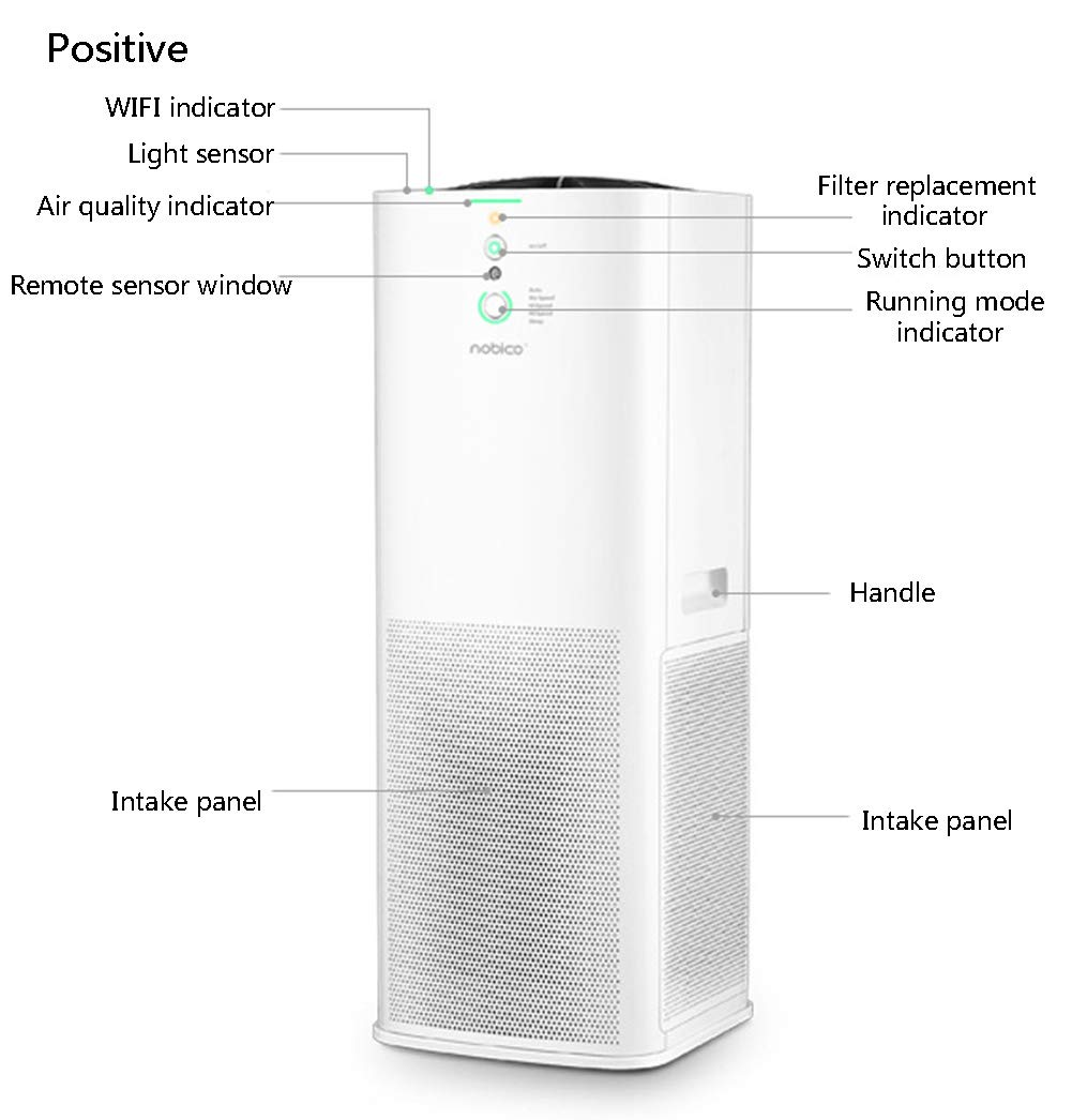 61QvJSBmkBL - WAHHW Intelligent Air Purifier, Negative Ion Ring Filter, Intelligent Monitoring of Aldehyde Removal, Odor Elimination…