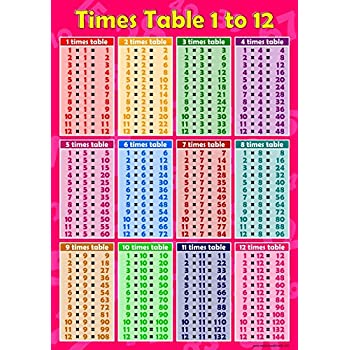 Awesome Times Tables 1 To 12 Pink Childrens Wall Chart Educational Maths Sums Numeracy Childs Poster Art Print Wallchart Beutiful Home Inspiration Cosmmahrainfo