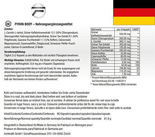 61R K9GAKbL - FYRON Body Premium | Metabolismo | senza additivi | 100% naturali