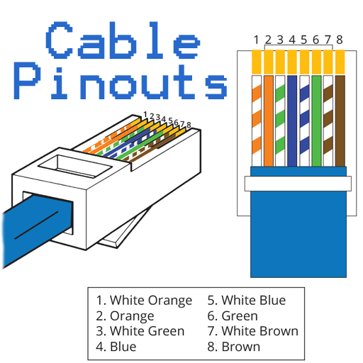 Cable Pinouts - Cat6 Twisted Pair