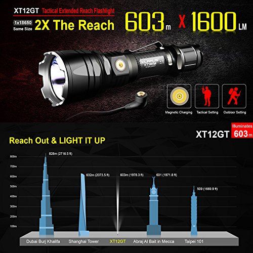 Klarus XT12GT CREE LED XHP35 HI D4 1600 Lumen Magnetic Charging LED Flashlight Torch light Included 3600mAh Battery and Thenines USB Light - 2