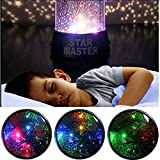#8: Shag Night Lamp for Kid's Room