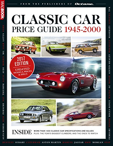 Best Deals - Classic Car Price Guide 2017 | Budkoo!