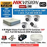 Core Hikvision Full HD 4 CCTV Cameras (2Mp) With Full HD 4Ch. DVR