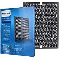 Philips FY2420/30 Aktivkohlefilter (für Philips Luftreiniger AC2889, AC2887, AC2882, AC3829/10)