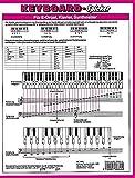 Keyboard-Spicker: Die praktische Grifftabelle für alle Keyboards. Klavier (Synthesizer/Elektro-Orgel). (Music Factory)