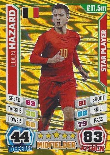 Match Attax England World Cup 2014 Eden Hazard Star Player England-match