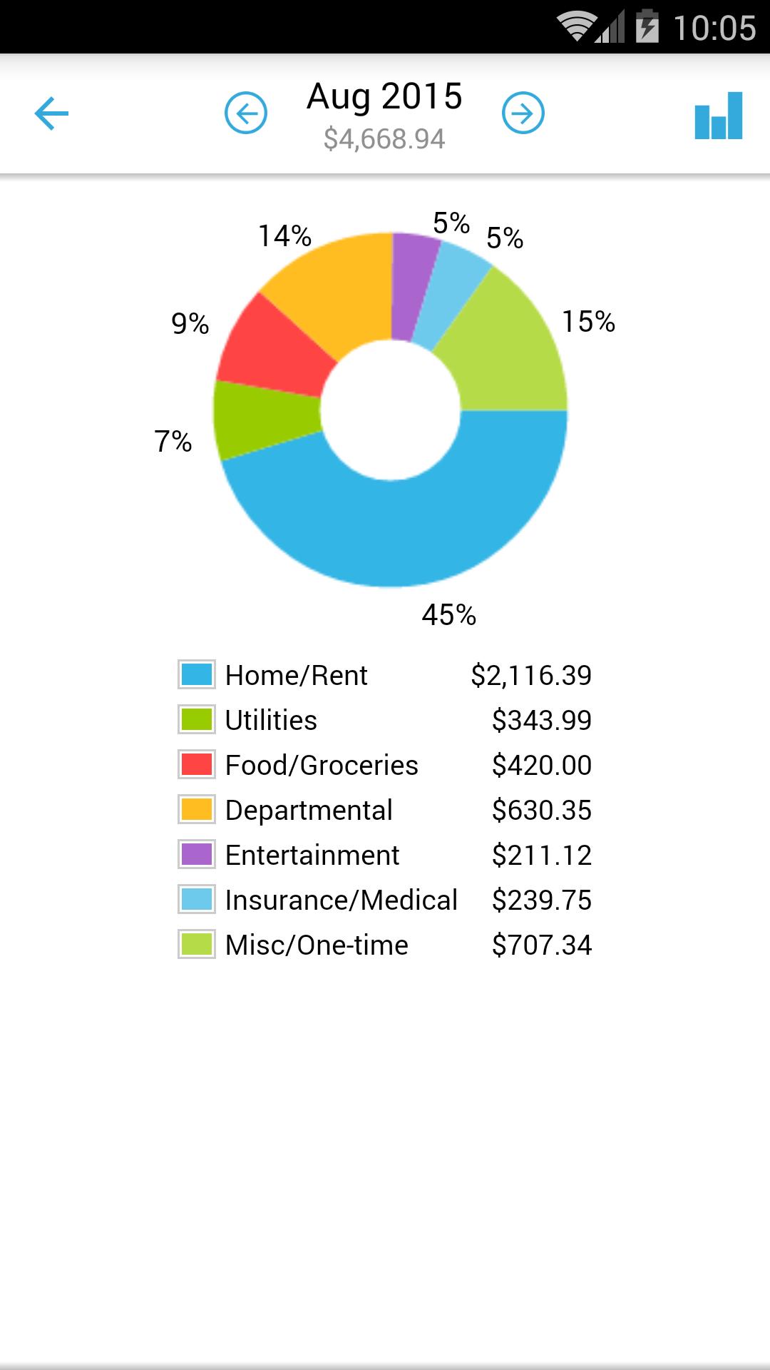 Simple Home Budget Lite 1923
