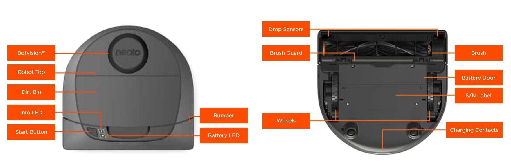 Neato Robotics Botvac D301 Connected - Saugroboter Alexa-kompatibel & für Tierhaare - Staubsauger Roboter mit…