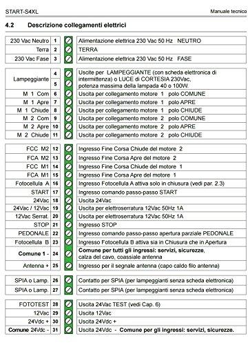 Central-universal-para-puerta-automtica-batiente-05-A-todas-las-marcas