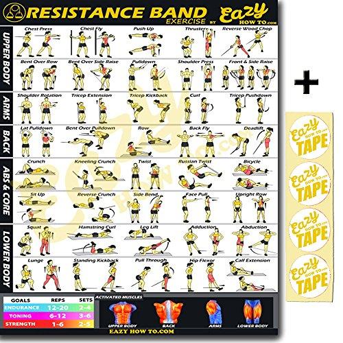 Eazy How to resistenza Band esercizio allenamento poster grande 51x