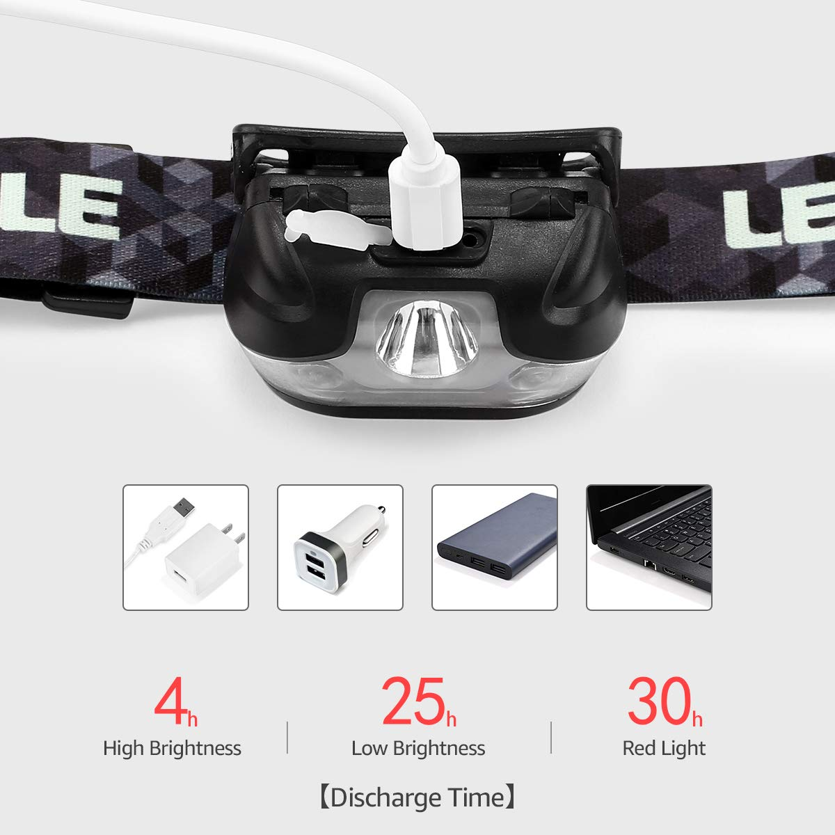 LE USB Rechargeable LED Head Torch Waterproof Lightweight Headlamp with Red...