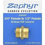 Zephyr Converter Coupling (Gold, Brass)