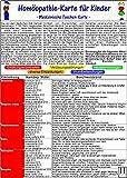 Homöopathie für Kinder - Medizinische Taschen-Karte