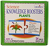 #9: SCIENCE KNOWLEDGE BOOSTER - PLANTS