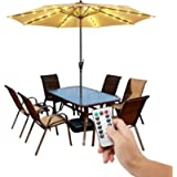 Patio Umbrella Lights Cordless Parasol String Lights with Remote Control 8 Mode LED Umbrella Pole Light Battery Operated…