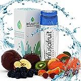 Botella de agua con infusor de frutas - Best Reviews Guide