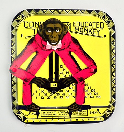 Professor M Educated Monkey Multiplication Tables calculator