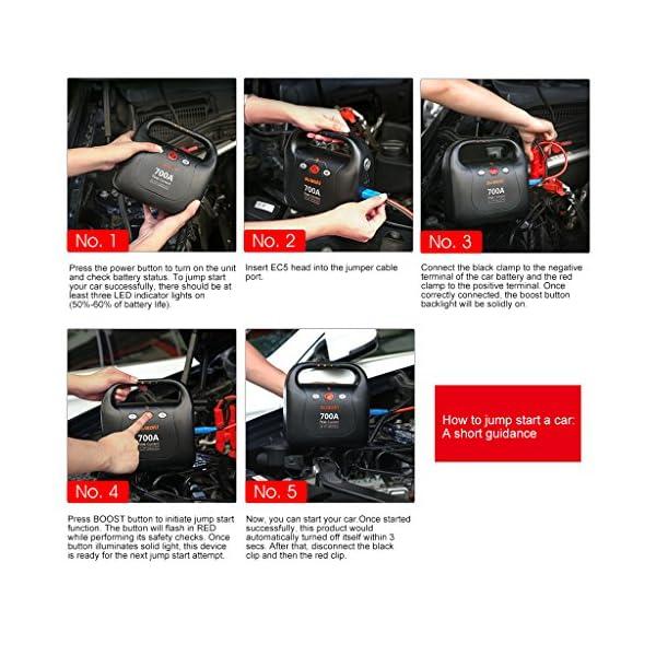 SUAOKI U22avviatore EMERGENZA Auto Picco 700A COMPRESSORE Aria 150PSI integrato adatta per Motore B