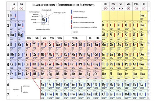 Classification priodique des lments