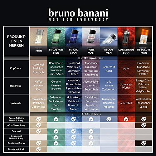 bruno banani Man - Eau de Toilette Natural Spray - Herb-aromatisches Herren Parfüm - 1 er Pack (1 x 50ml)