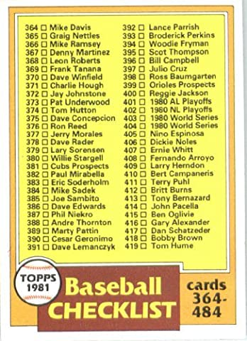 1981 Topps # 446 Checklist No. 4 -- -- Baseball Card