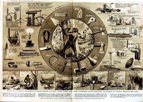 GESCHICHTS-HOMO SAPIENS-WERKZEUG-ENERGIEQUELLEN-WISSENSCHAFT 1950