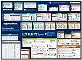 mindmemo Lernposter - Les temps - Die französischen Zeiten - Grammatik Poster - geniale Lernhilfe - DinA2 PremiumEdition