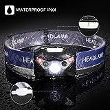 Die besten Wiederaufladbare Headlamps - USB Stirnlampe S&G Kopflampe LED IPX4 Wasserdichte Headlamp Bewertungen