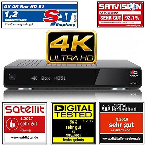 AX 4K-BOX HD51 UHD 2160p E2 Linux 2xDVB-S2 Receiver, 1 TB HDD