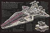 The Museum Outlet grafici di–Venator Class Star Destroyer–A3poster Print