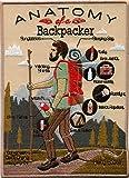 Anatomy of a Backpacker Rucksack Wanderer Bergführer Aufnäher Patch Abzeichen