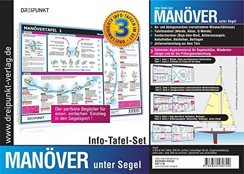 Info-Tafel-Set Manöver unter Segel: Der perfekte Begleiter für einen einfachen Einstieg in den Segelsport!