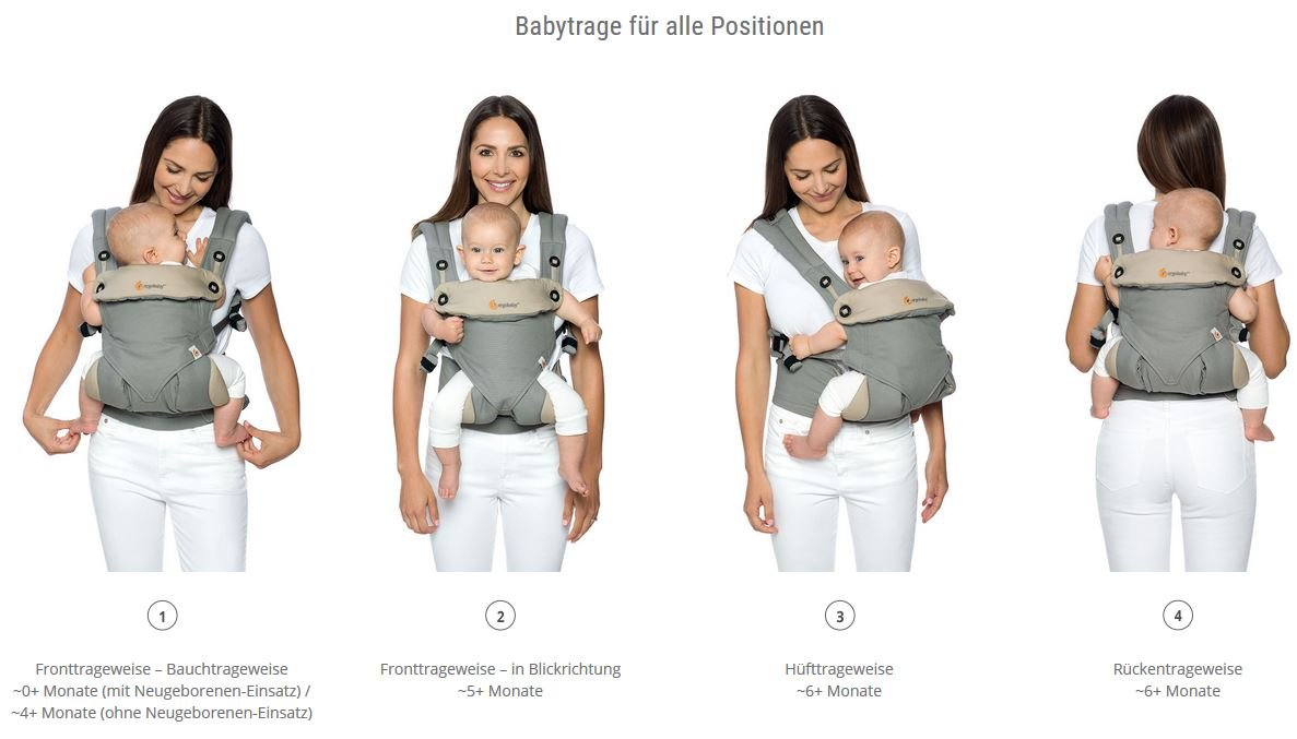 Ergobaby Baby Carrier for Newborn to Toddler incl Infant Insert, 360 Black/Camel 4-Position Ergonomic Child Carrier and Backpack Ergobaby 4 ergonomic wearing positions: parent facing, on the back, on the hip and on the front facing outwards Structured bucket seat helps to maintain the correct frog-leg position. Wide waistband for extra back support Optimum comfort when worn thanks to adjustable, extra-wide waistband to support the lower back 6
