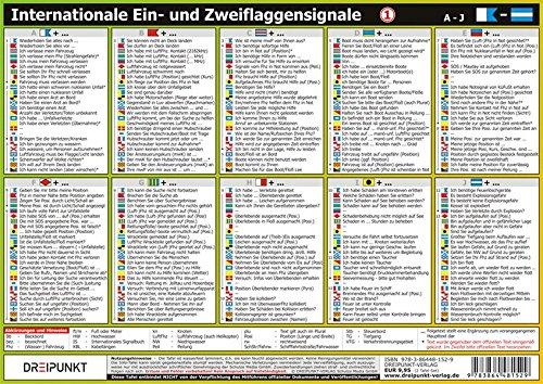 Info-Tafel-Set Flaggensignale: Internationale Ein- und Zweiflaggensignale