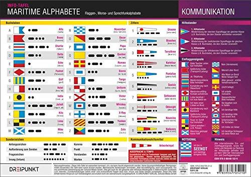 Maritime Alphabete: Flaggen-, Morsezeichen- und Sprechfunkalphabet sowie Sonderzeichen