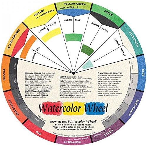 rueda-de-color-de-3459-acuarela-rueda